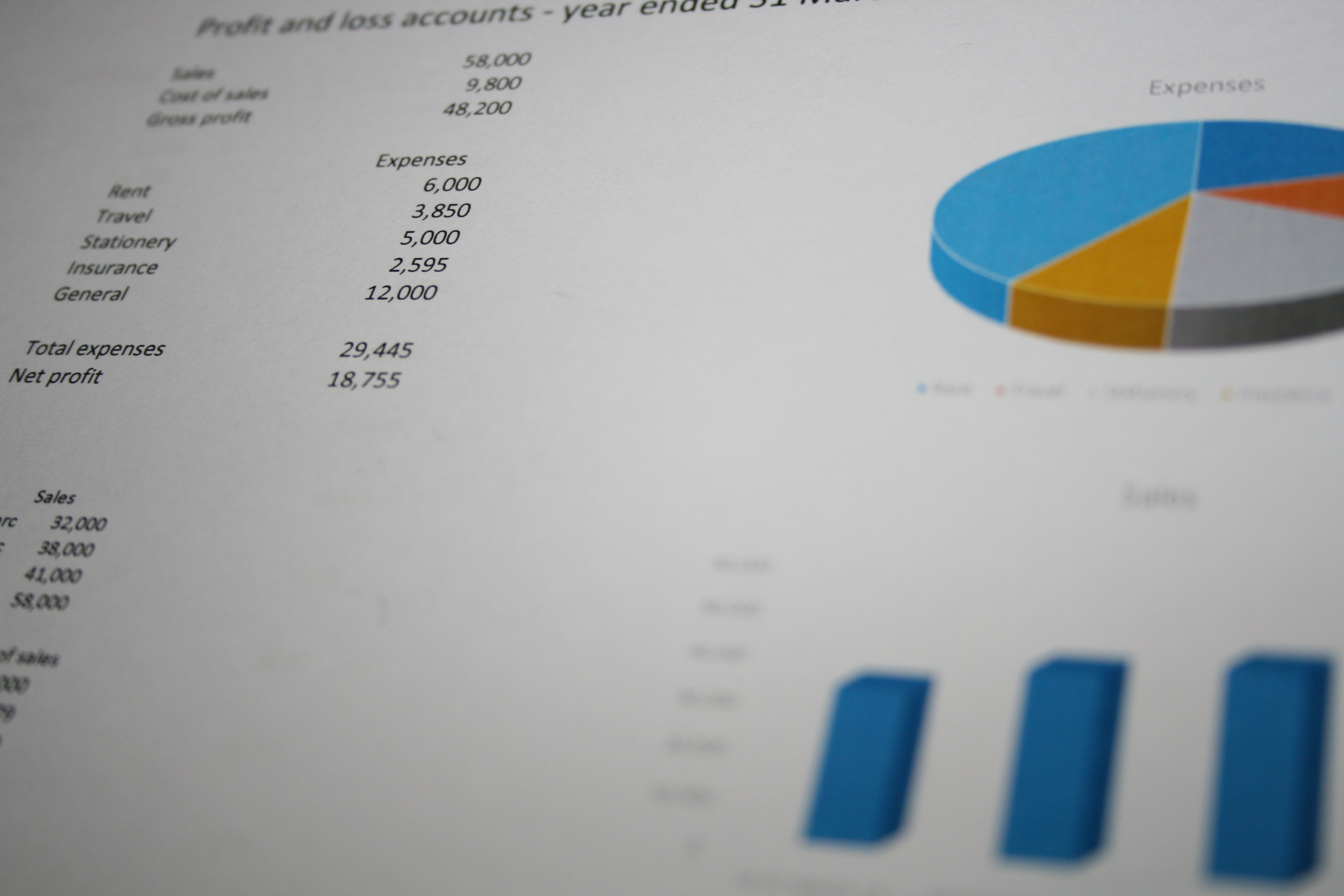 How can management accounts benefit my business?